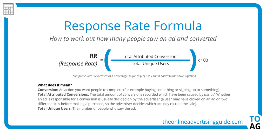 Online dating response rate
